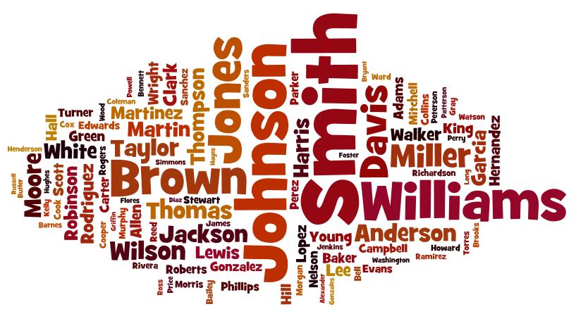 10 najčešćih imena i prezimena u Americi